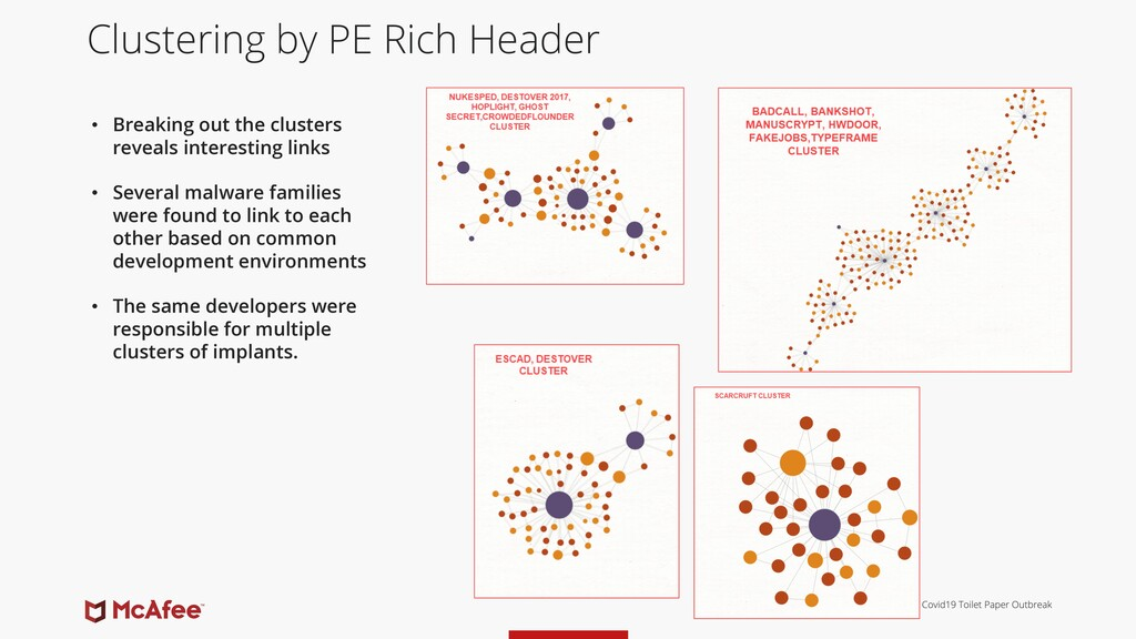 Clustering by PE Rich Header • Breaking out the...