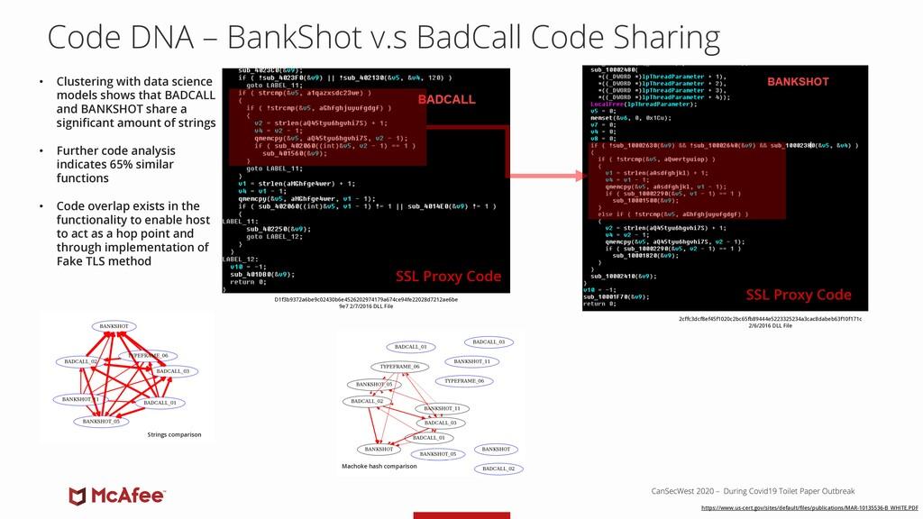 Code DNA – BankShot v.s BadCall Code Sharing • ...