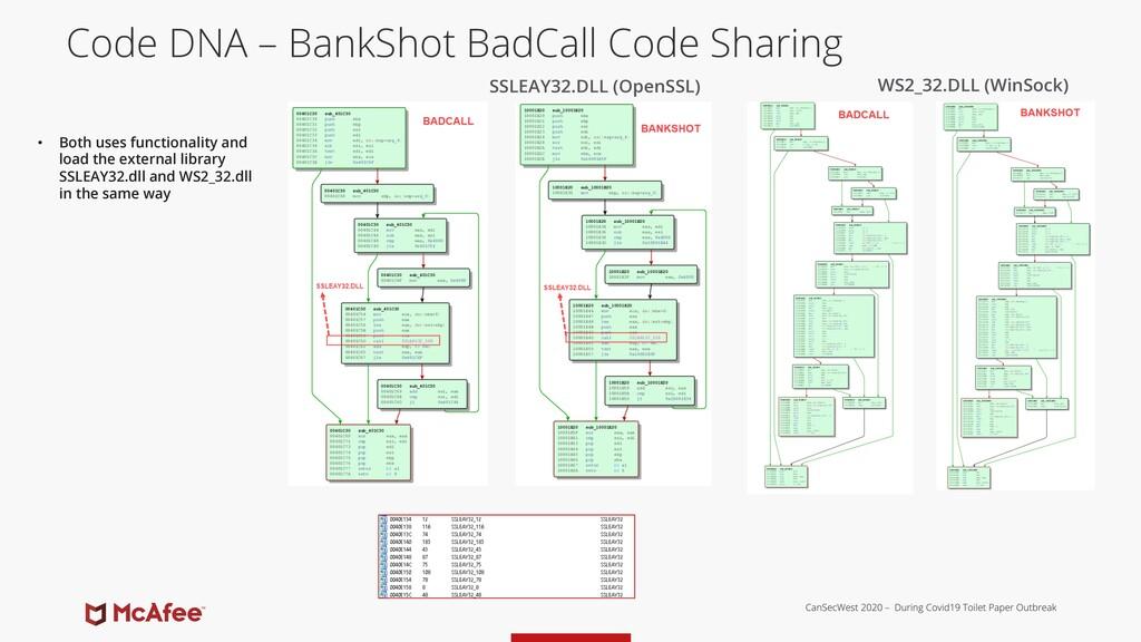 Code DNA – BankShot BadCall Code Sharing • Both...