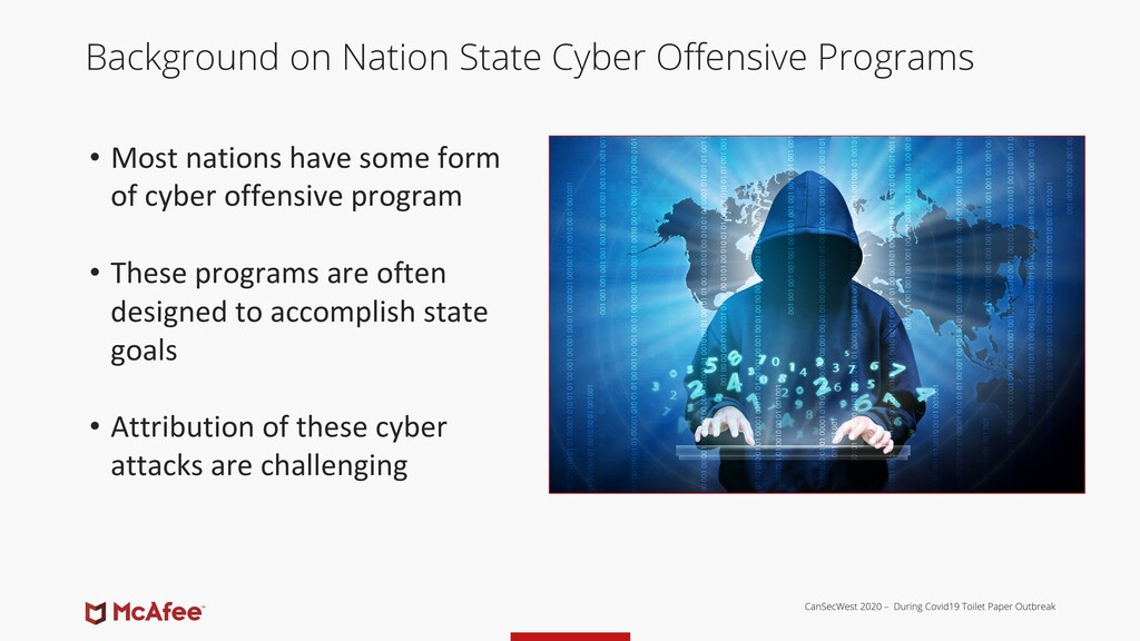 Background on Nation State Cyber Offensive Prog...