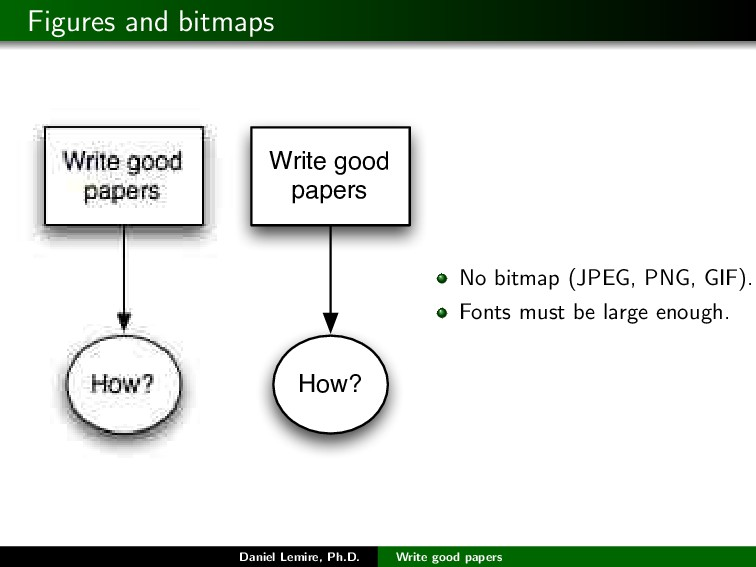 Figures and bitmaps Write good papers How? No b...