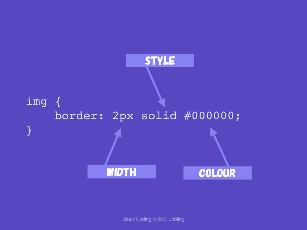 Basic Coding with Si Jobling img { border: 2px ...