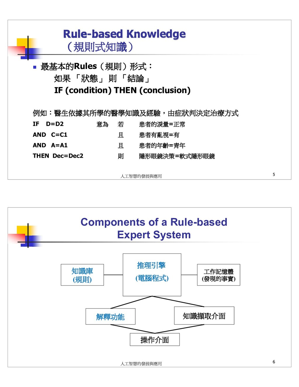 Rule-based Knowledge Rules IF (condition) THEN ...