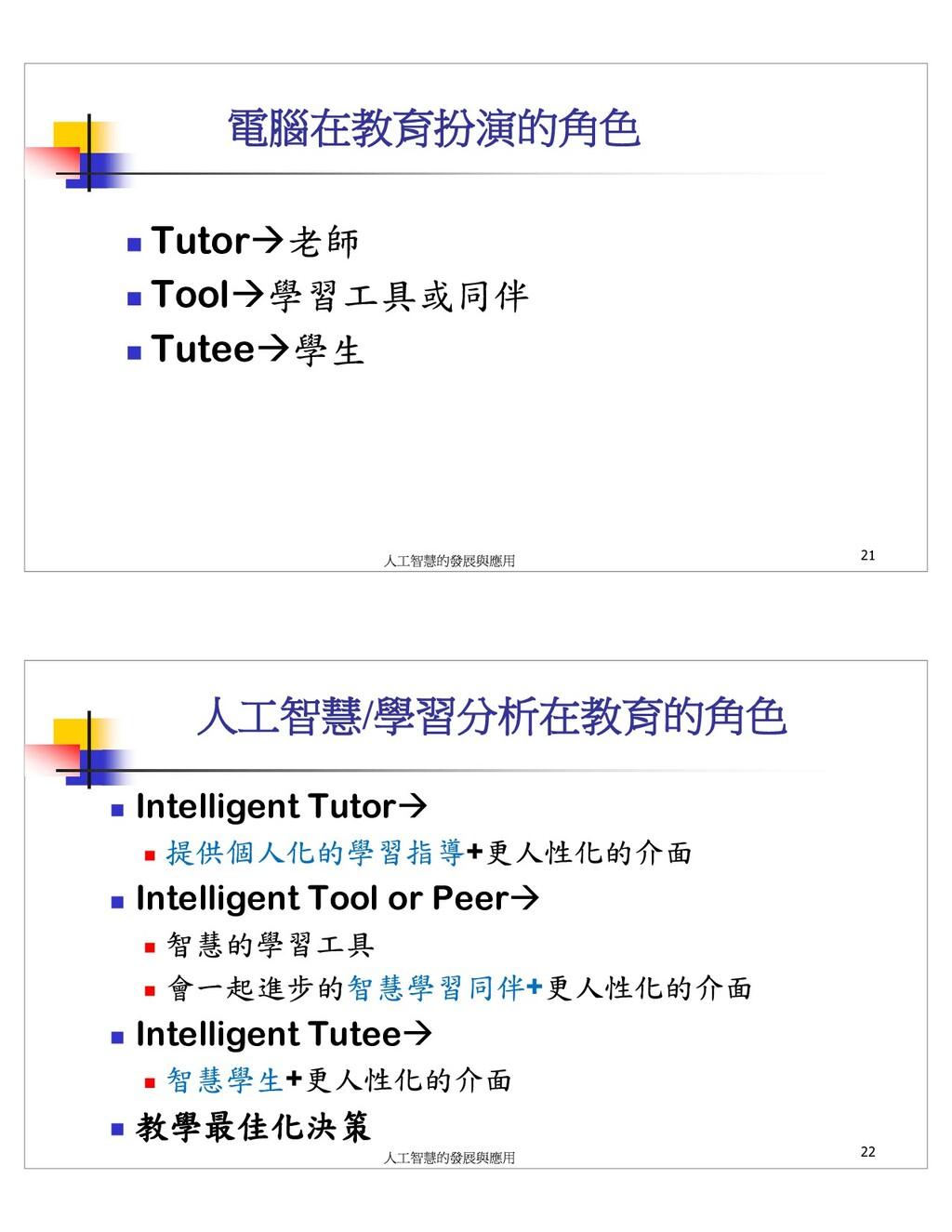 Tutor Tool Tutee 21 Intelligent Tutor + Intelli...