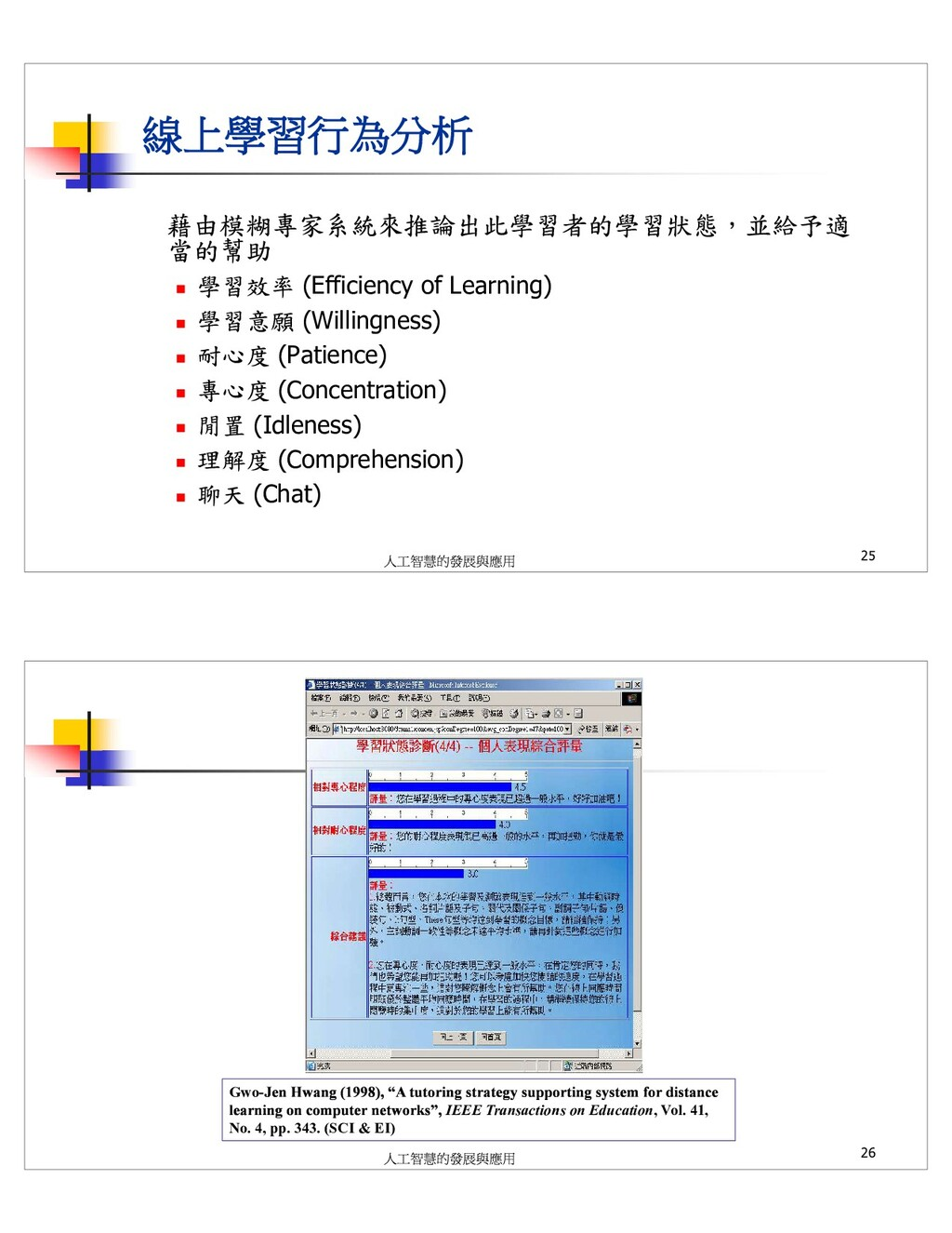 (Efficiency of Learning) (Willingness) (Patienc...