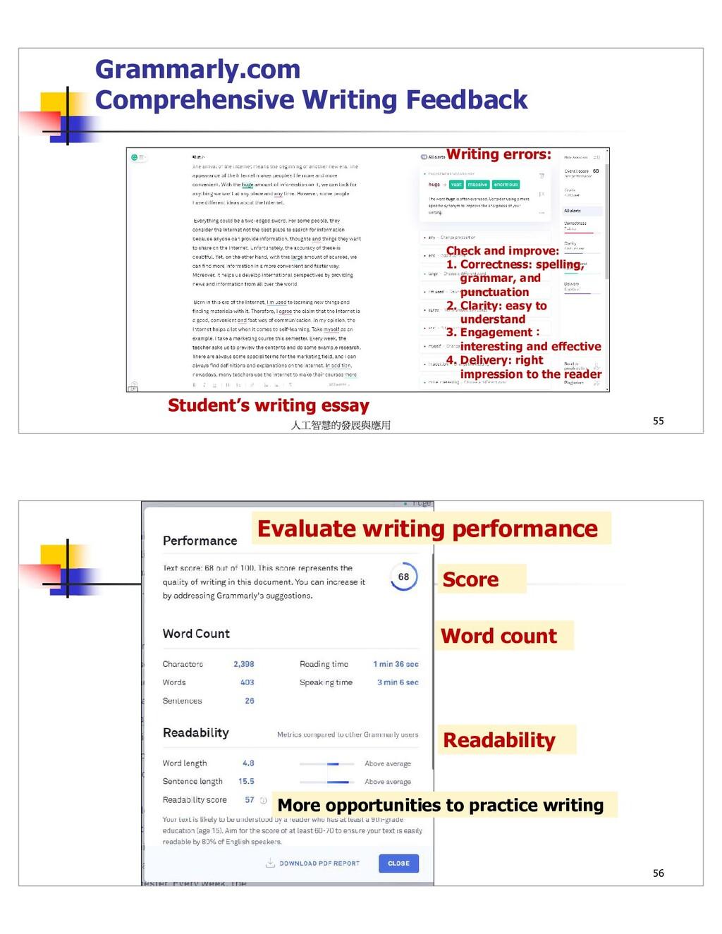 Grammarly.com Comprehensive Writing Feedback Wr...