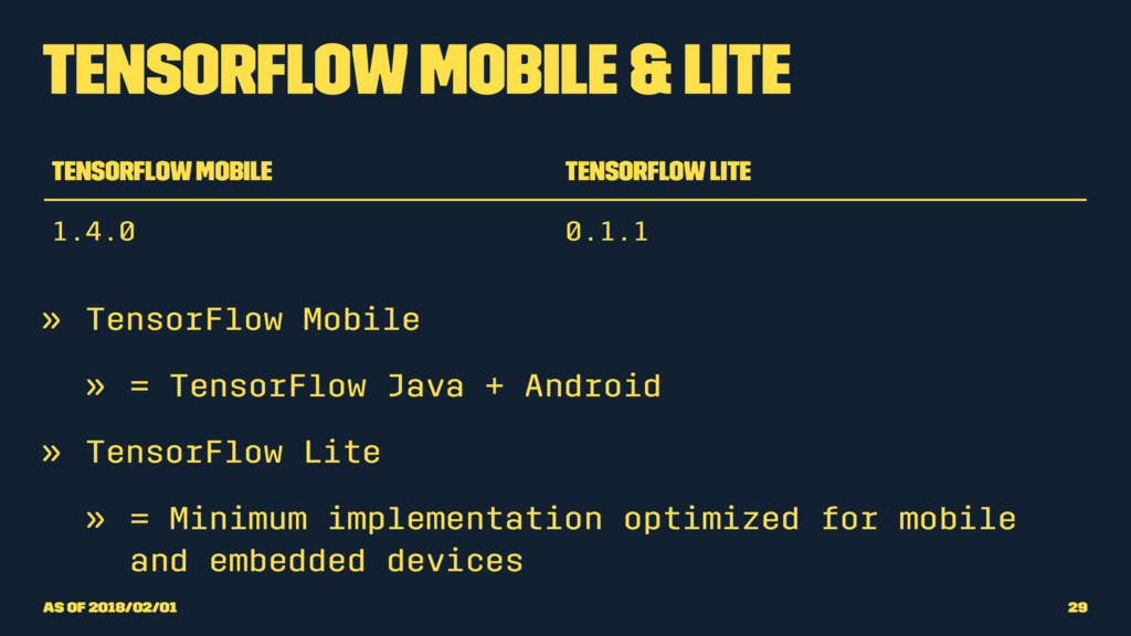 TensorFlow Mobile & Lite TensorFlow Mobile Tens...