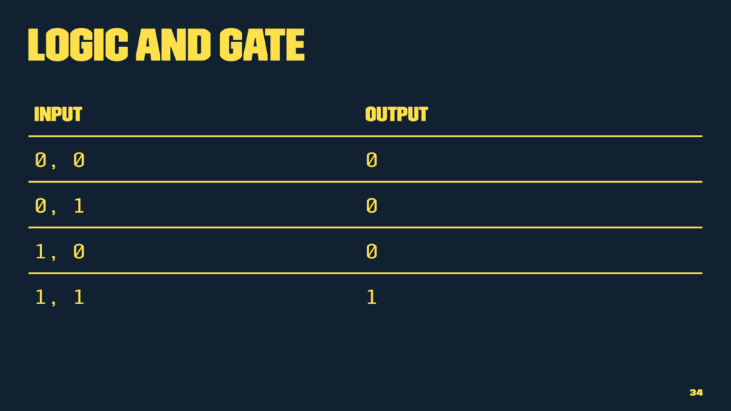Logic AND Gate Input Output 0, 0 0 0, 1 0 1, 0 ...