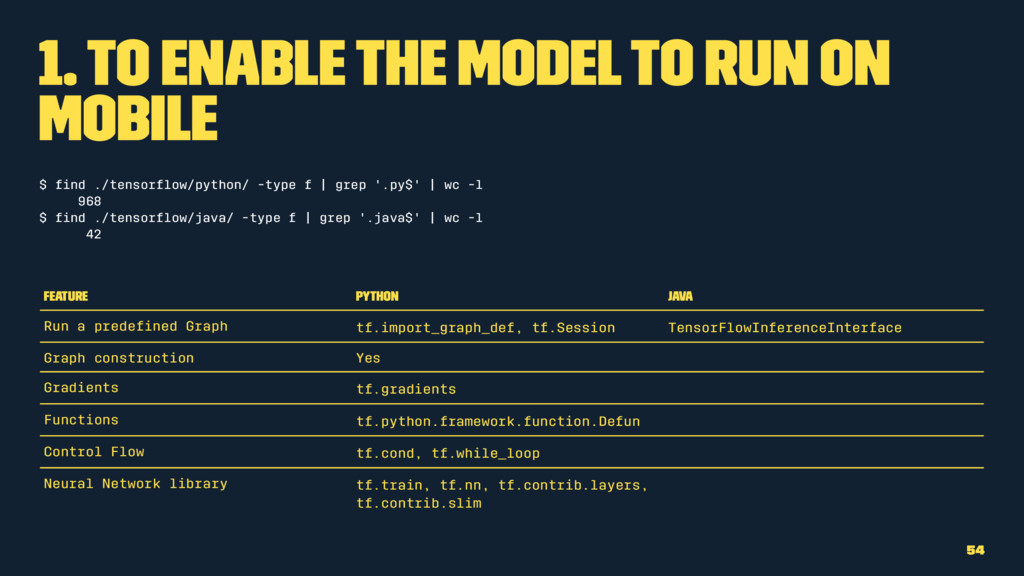 1. To enable the model to run on mobile $ find ....