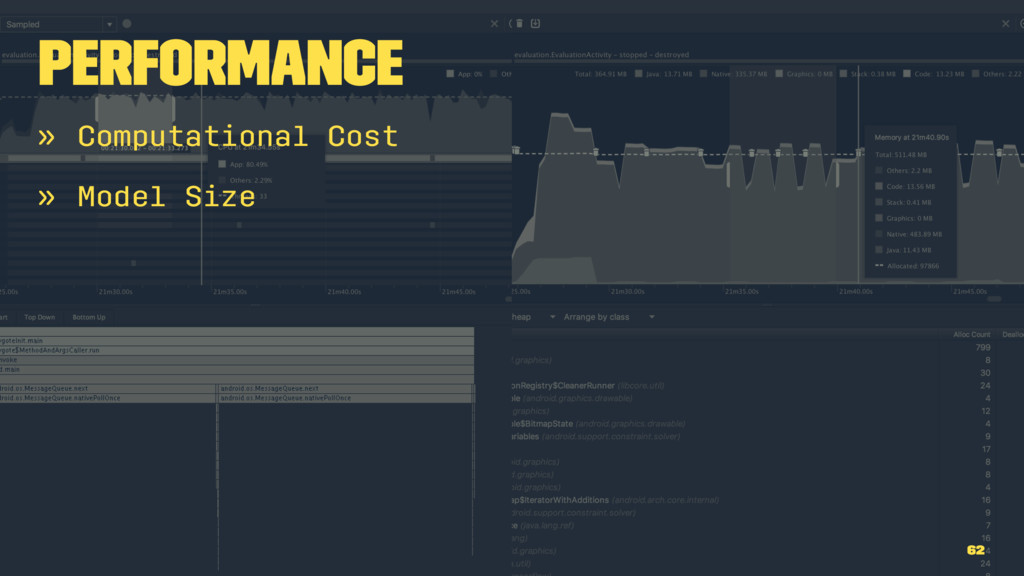 Performance » Computational Cost » Model Size 62