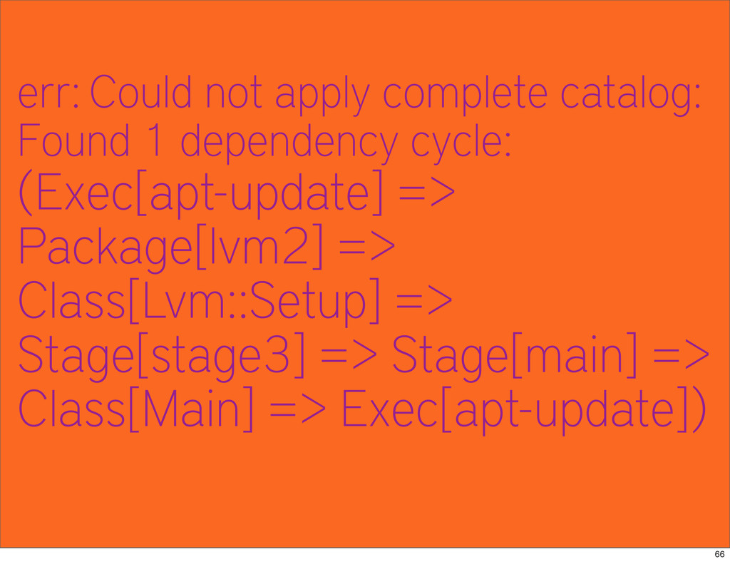 err: Could not apply complete catalog: Found 1 ...