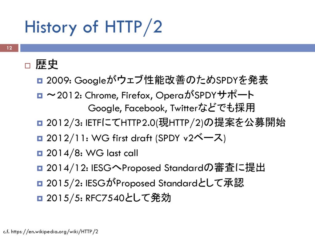 History of HTTP/2 ¨ 歴史 ¤ 2009: Googleがウェブ性能改善...