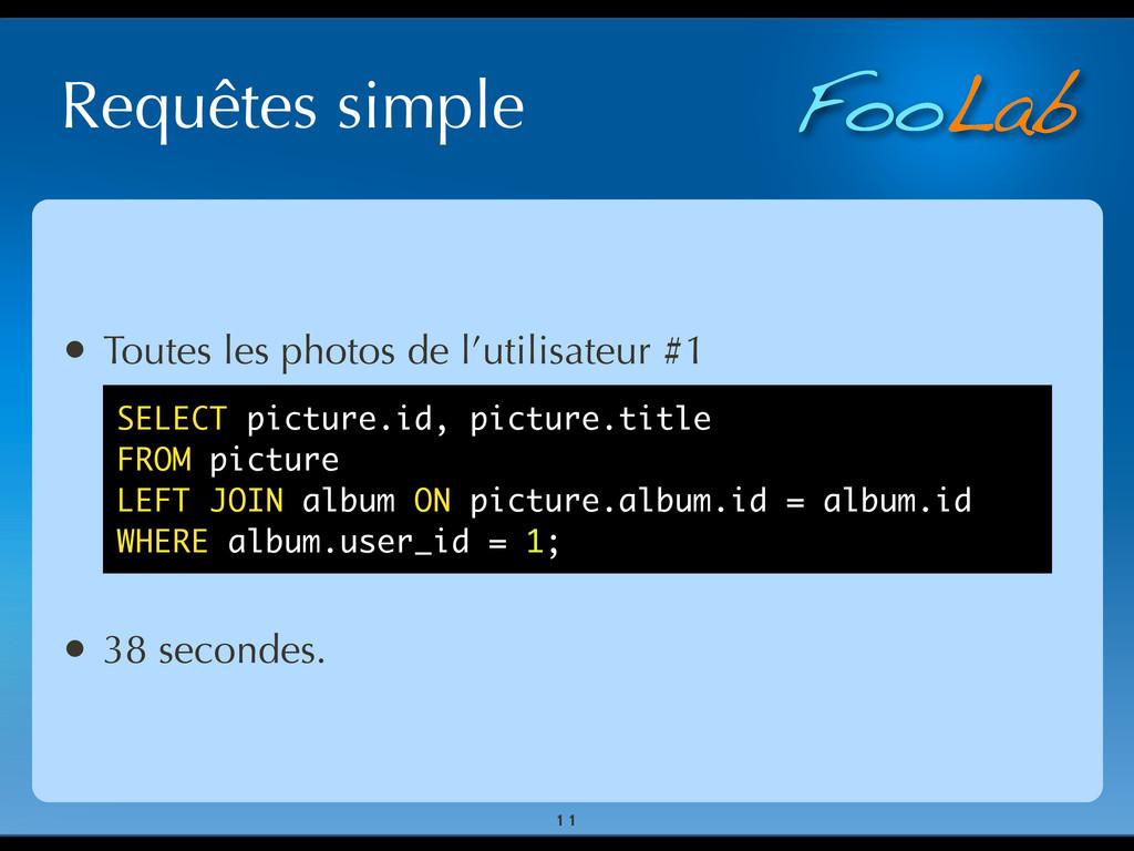 FooLab Requêtes simple • Toutes les photos de l...