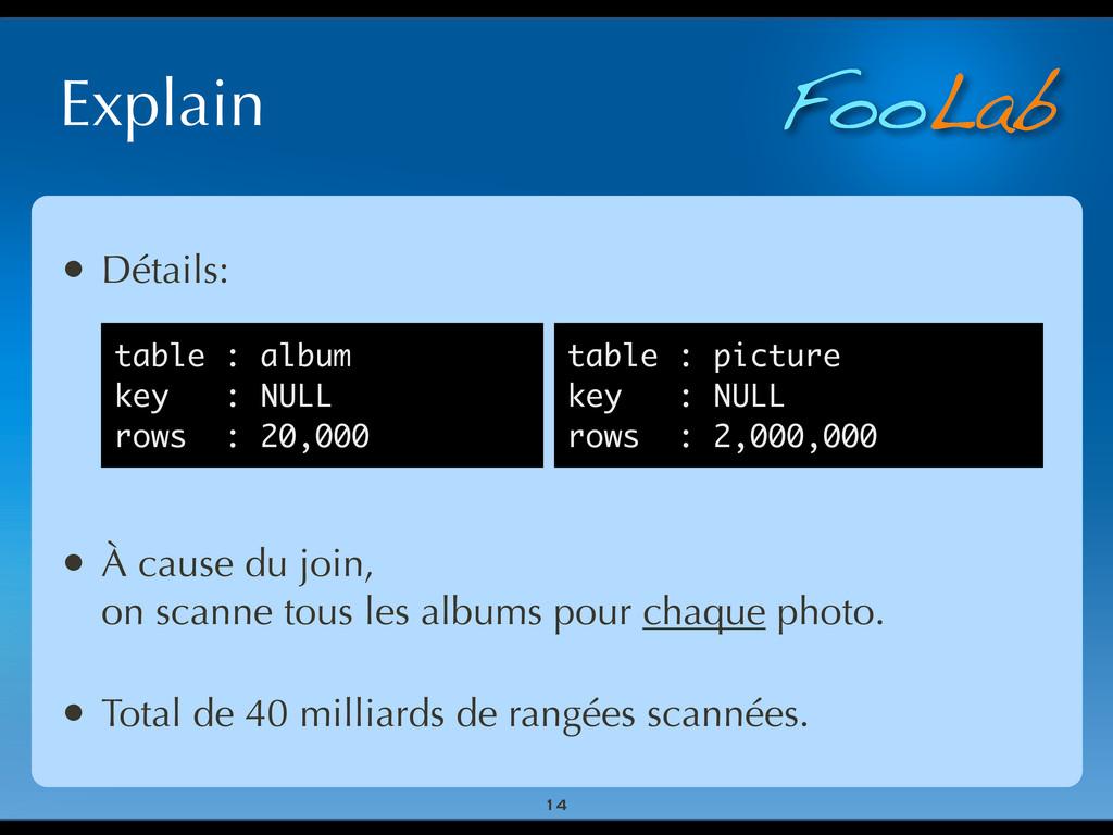 FooLab Explain 14 • Détails: • À cause du join,...