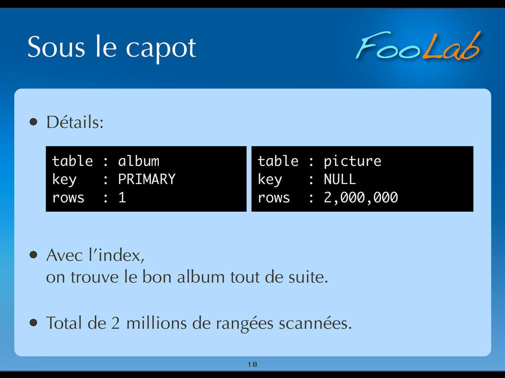 FooLab Sous le capot 18 • Détails: • Avec l'ind...