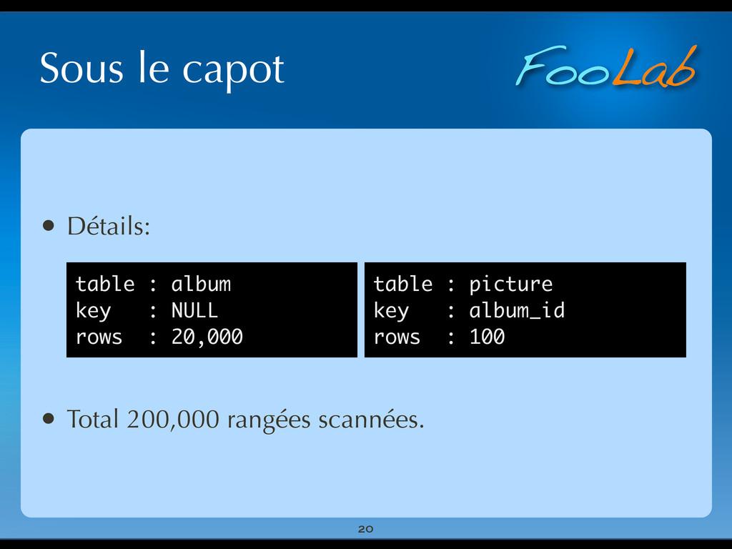 FooLab Sous le capot 20 • Détails: • Total 200,...