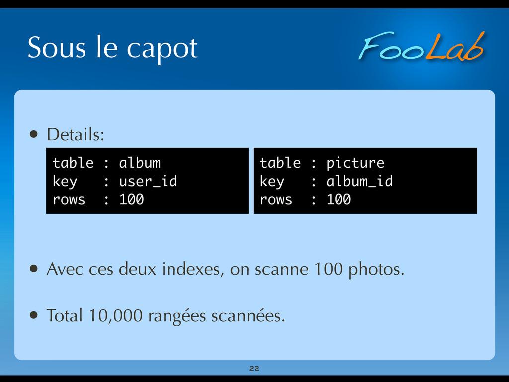 FooLab Sous le capot 22 • Details: • Avec ces d...
