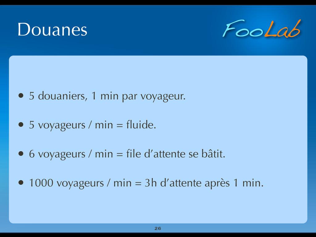 FooLab Douanes 26 • 5 douaniers, 1 min par voya...