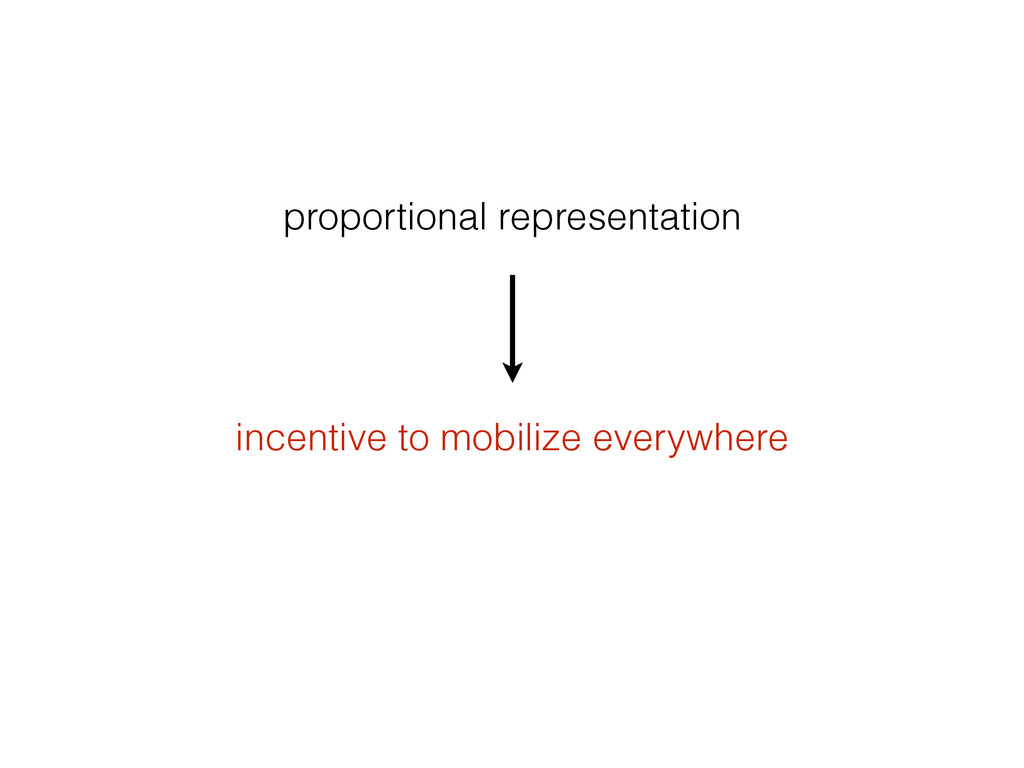 incentive to mobilize everywhere proportional r...
