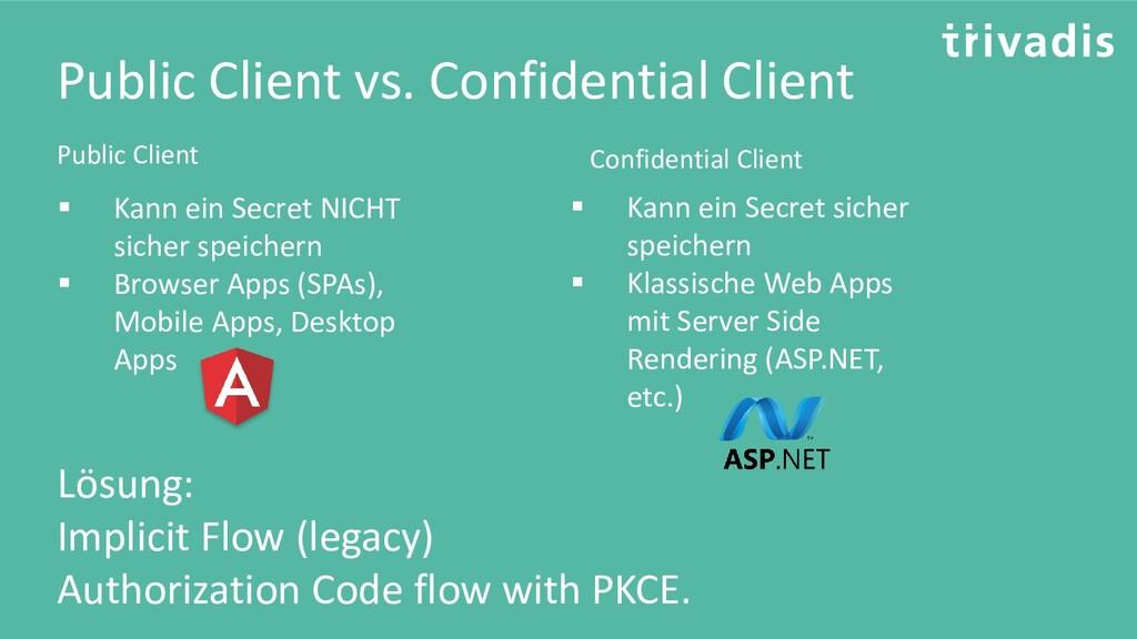 Public Client vs. Confidential Client Public Cl...