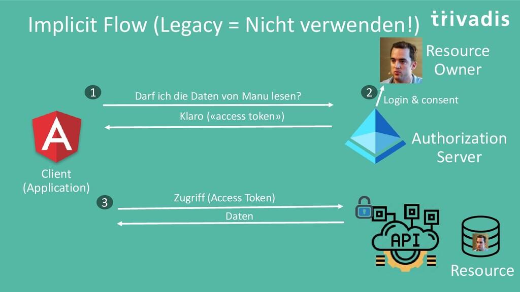 Implicit Flow (Legacy = Nicht verwenden!) Resou...