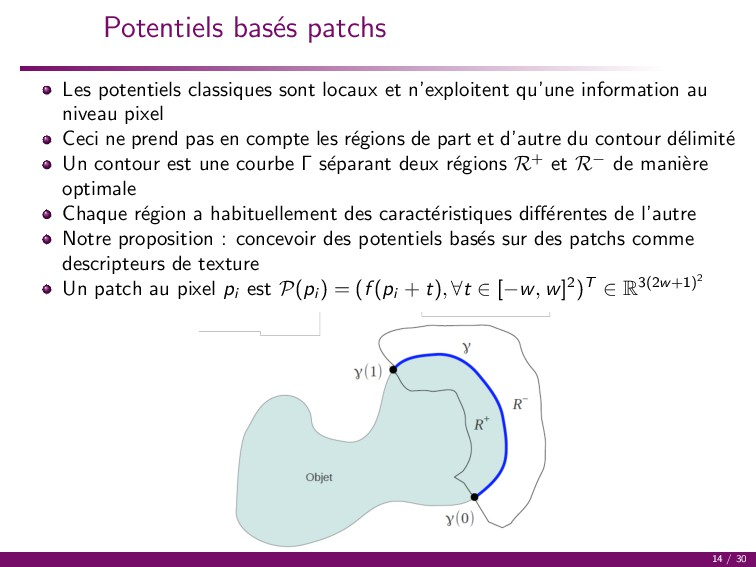 Potentiels bas´ es patchs Les potentiels classi...