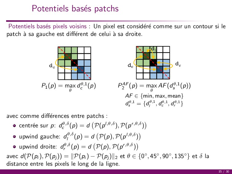 Potentiels bas´ es patchs Potentiels bas´ es pi...