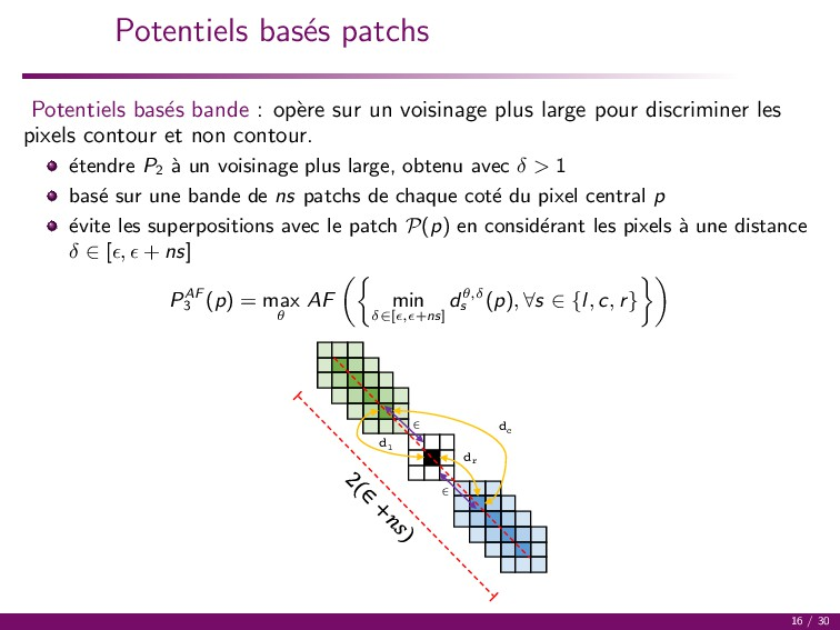 Potentiels bas´ es patchs Potentiels bas´ es ba...