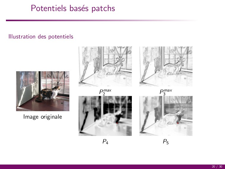 Potentiels bas´ es patchs Illustration des pote...