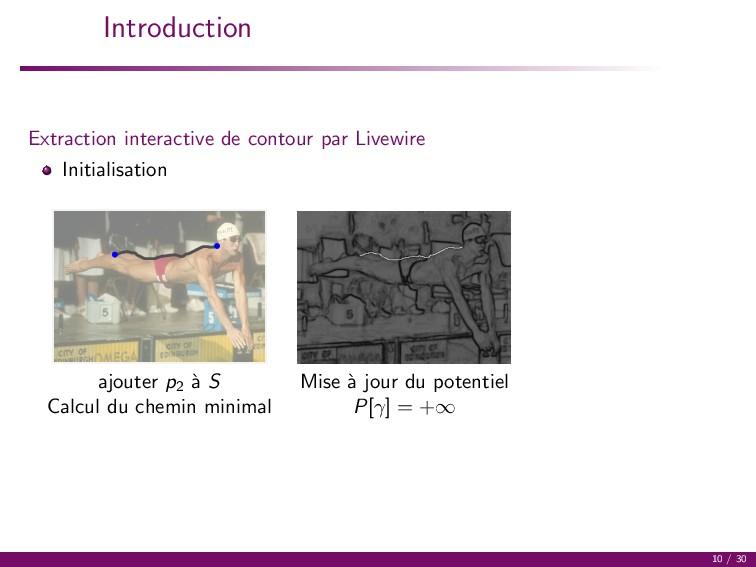 Introduction Extraction interactive de contour ...