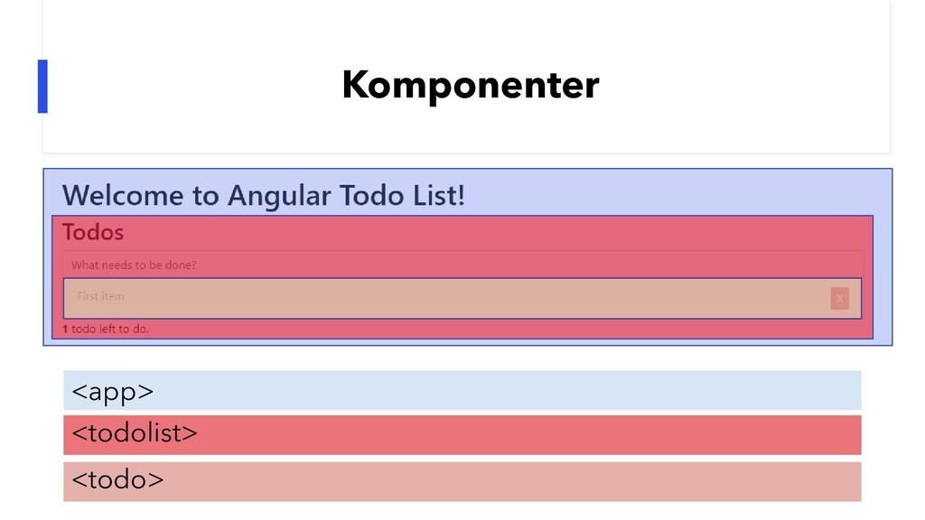Komponenter <app> <todolist> <todo>