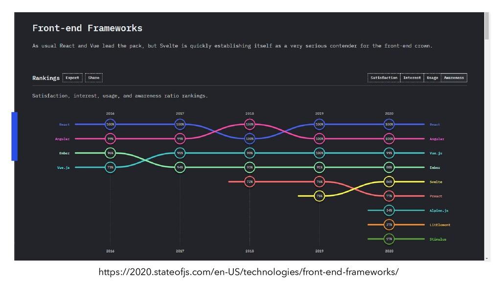 https://2020.stateofjs.com/en-US/technologies/f...