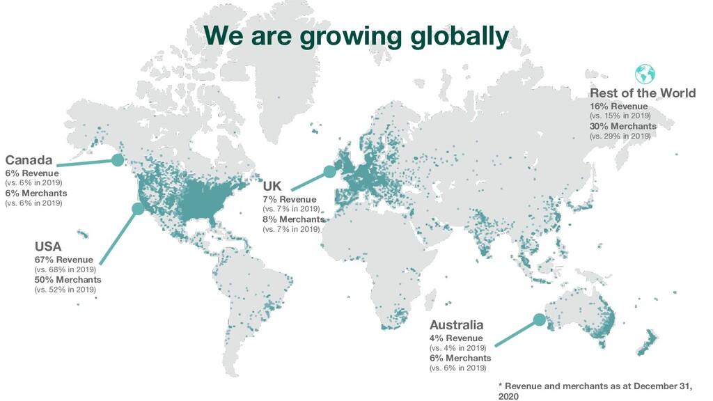 Rest of the World 16% Revenue (vs. 15% in 2019)...