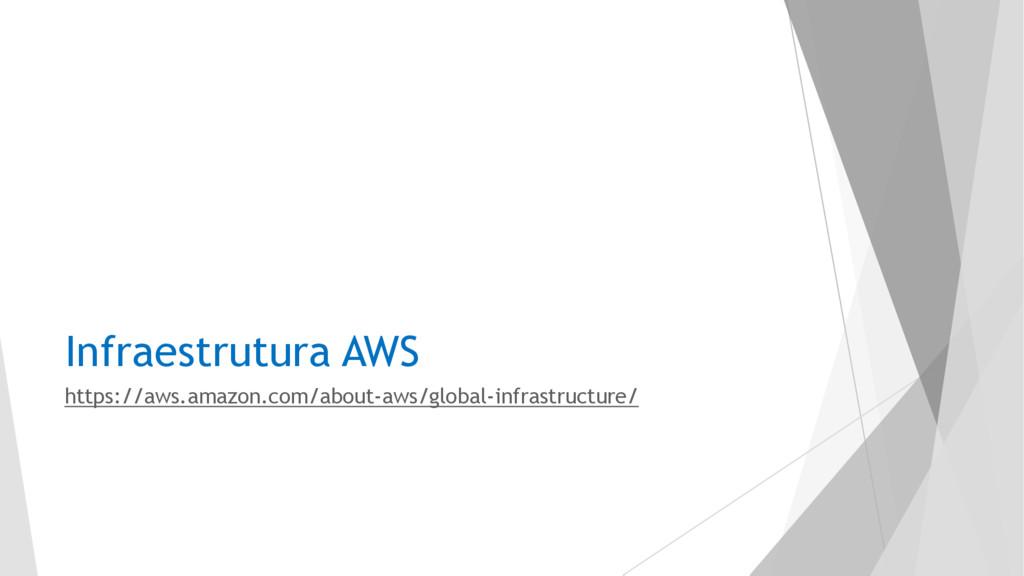 Infraestrutura AWS https://aws.amazon.com/about...