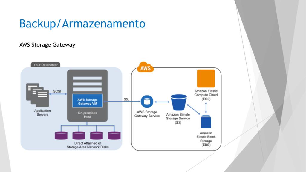 Backup/Armazenamento AWS Storage Gateway