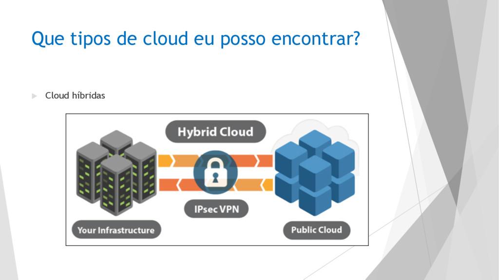 Que tipos de cloud eu posso encontrar? u Cloud ...