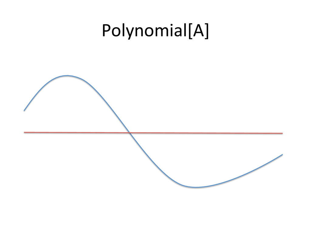 Polynomial[A]
