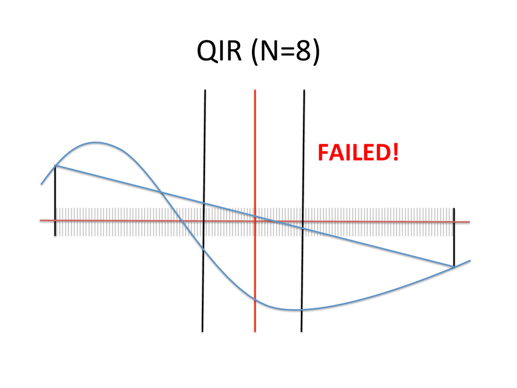 QIR	