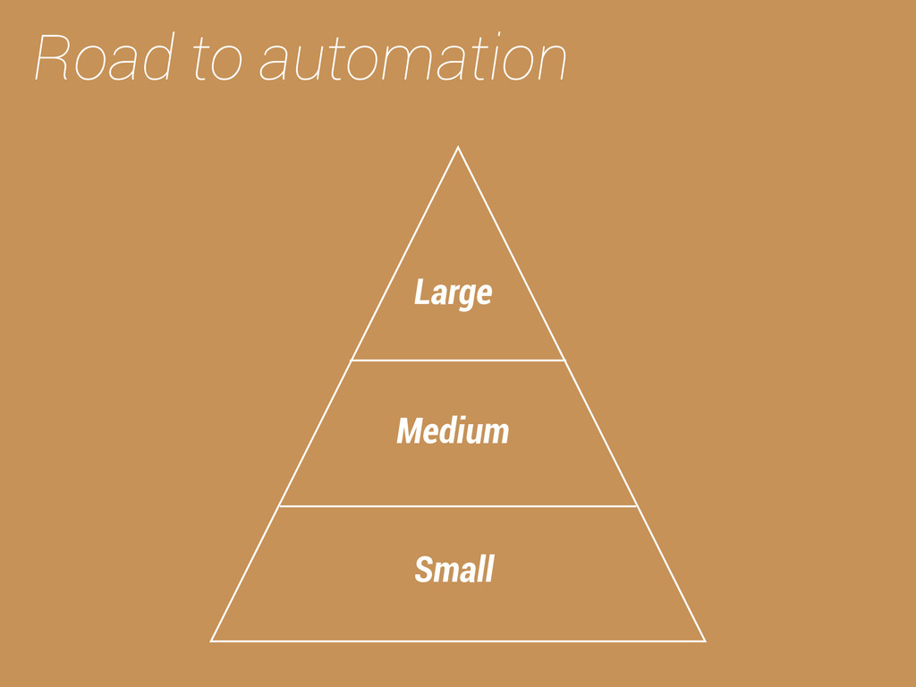 Road to automation Small Medium Large