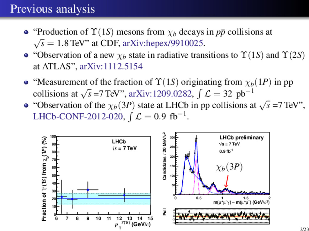 """Previous analysis """"Production of Υ(1S) mesons f..."""