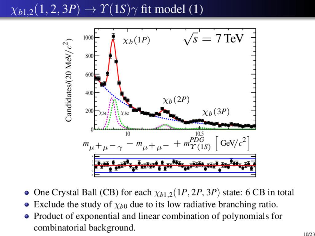 χb1,2 (1, 2, 3P) → Υ(1S)γ fit model (1) 10 10.5 ...