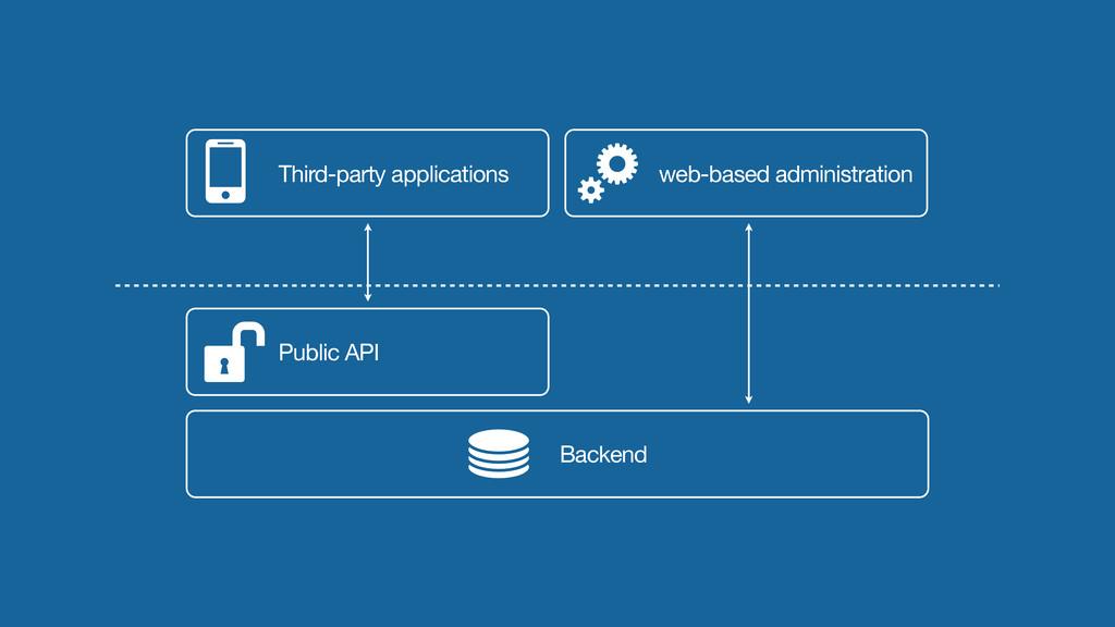 web-based administration Public API Backend Thi...