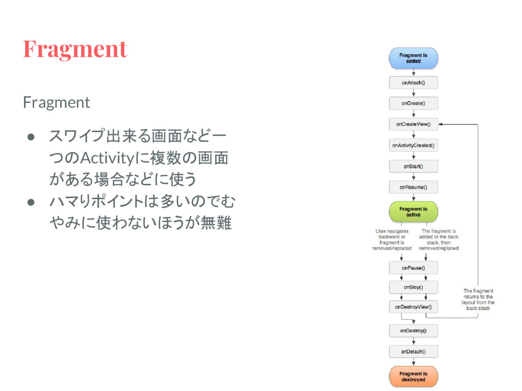 Fragment Fragment ● スワイプ出来る画面など一 つのActivityに複数の...