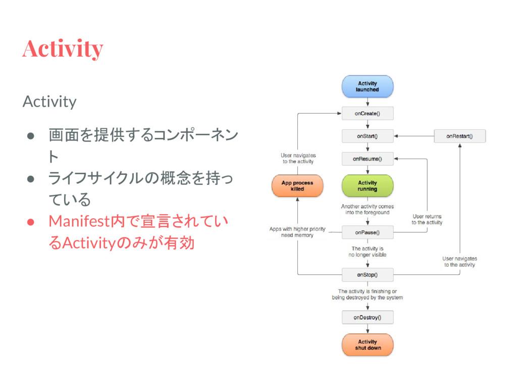 Activity Activity ● 画面を提供するコンポーネン ト ● ライフサイクルの概...