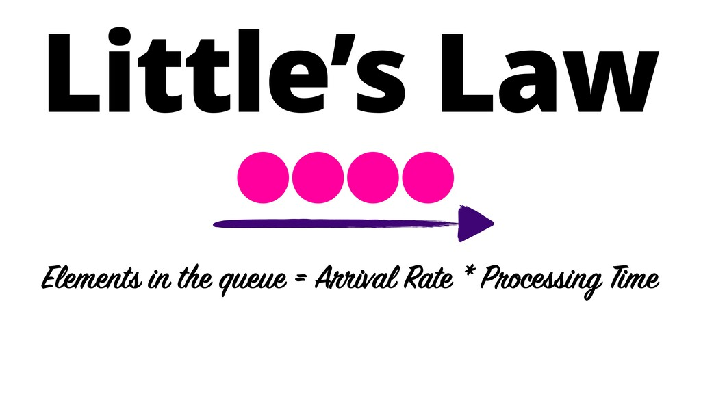 Little's Law Elements in the queue = Arrival Ra...