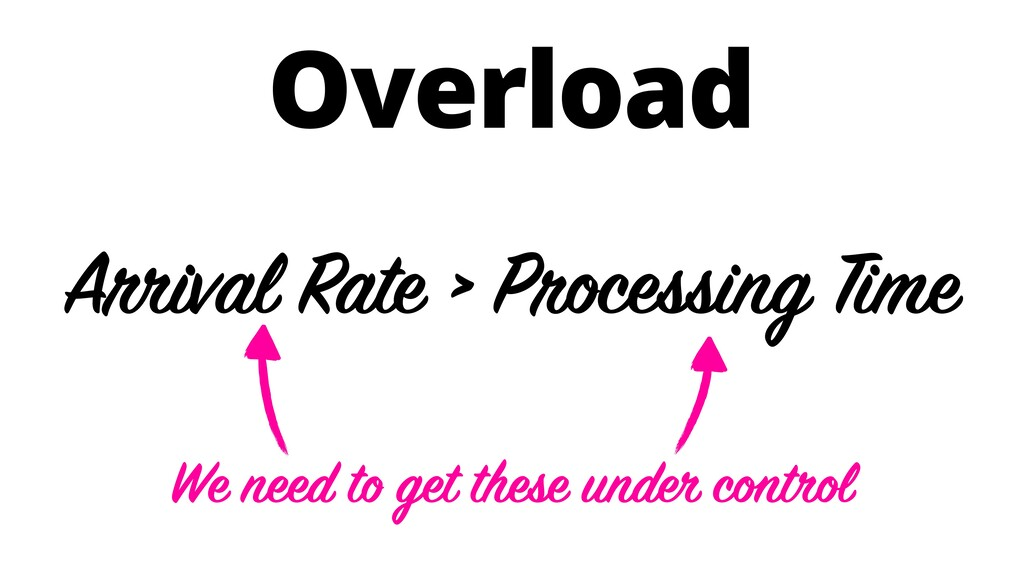 Overload Arrival Rate > Processing Time We need...