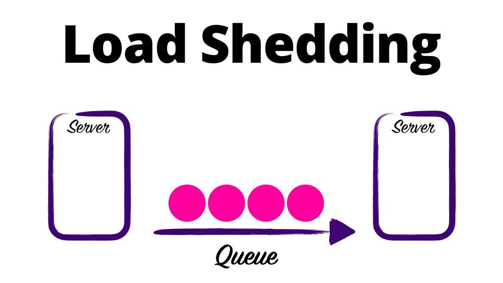 Load Shedding Server Queue Server