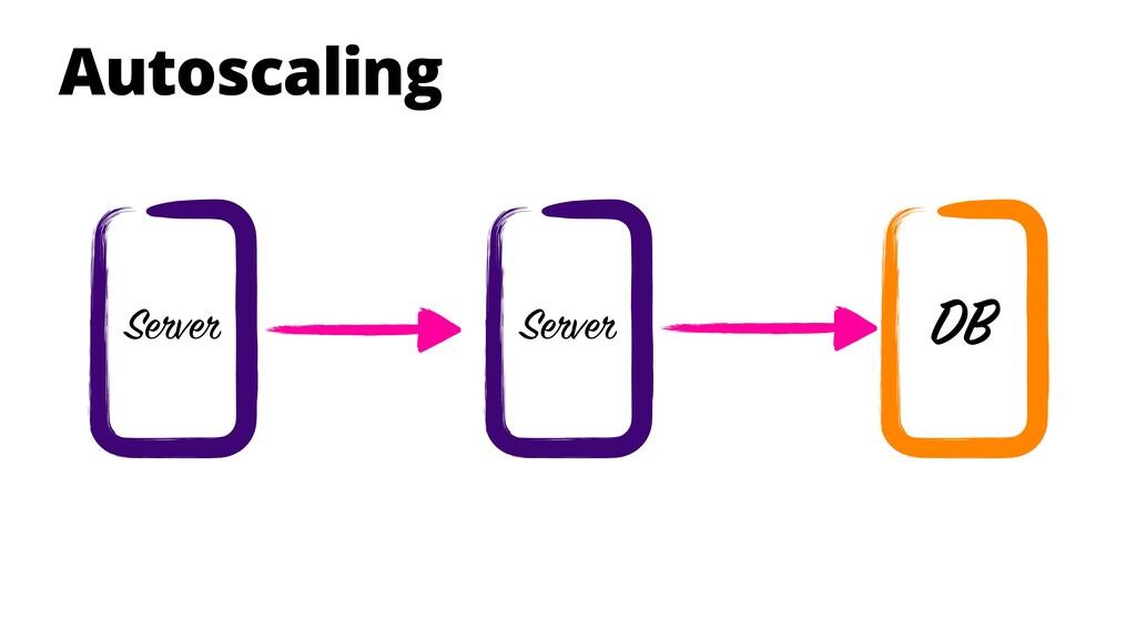 Autoscaling Server DB Server