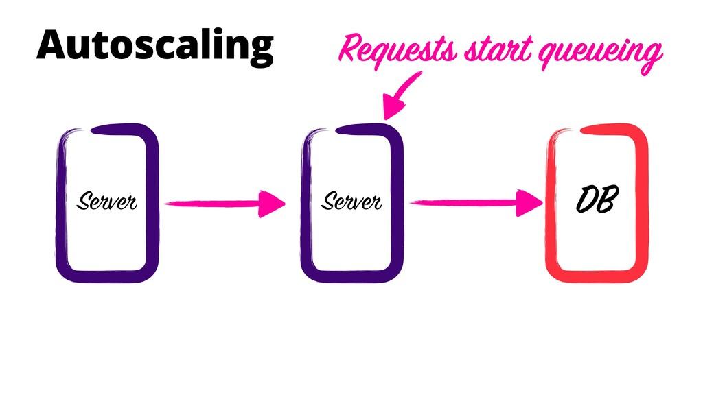 Autoscaling Server DB Server Requests start que...