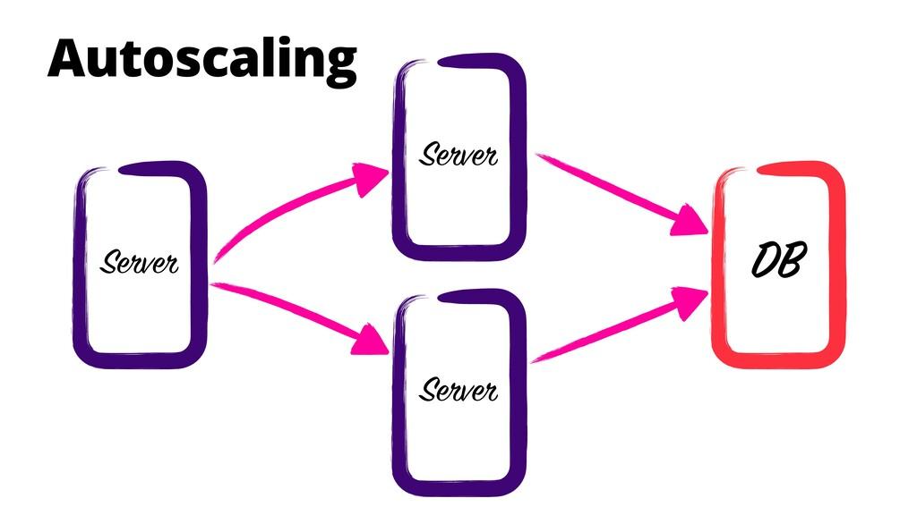 Autoscaling Server DB Server Server